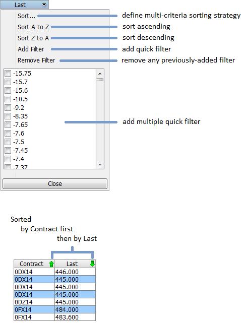Help - Column Filters & Sorting